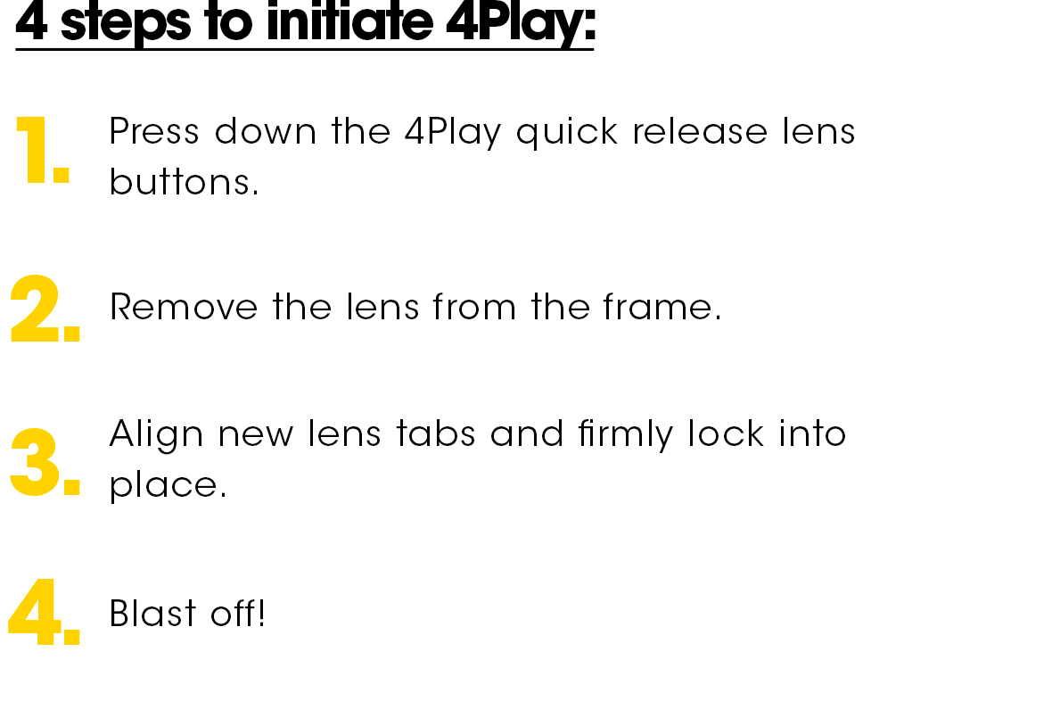 4 Steps to initiate 4Play